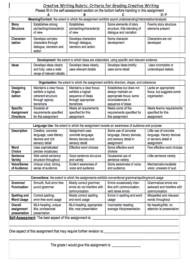 historical letter writing rubric