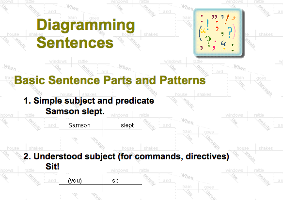 Diagramming sentences hedgehogs quill screen shot 2015 06 04 at 112352 am ccuart Image collections